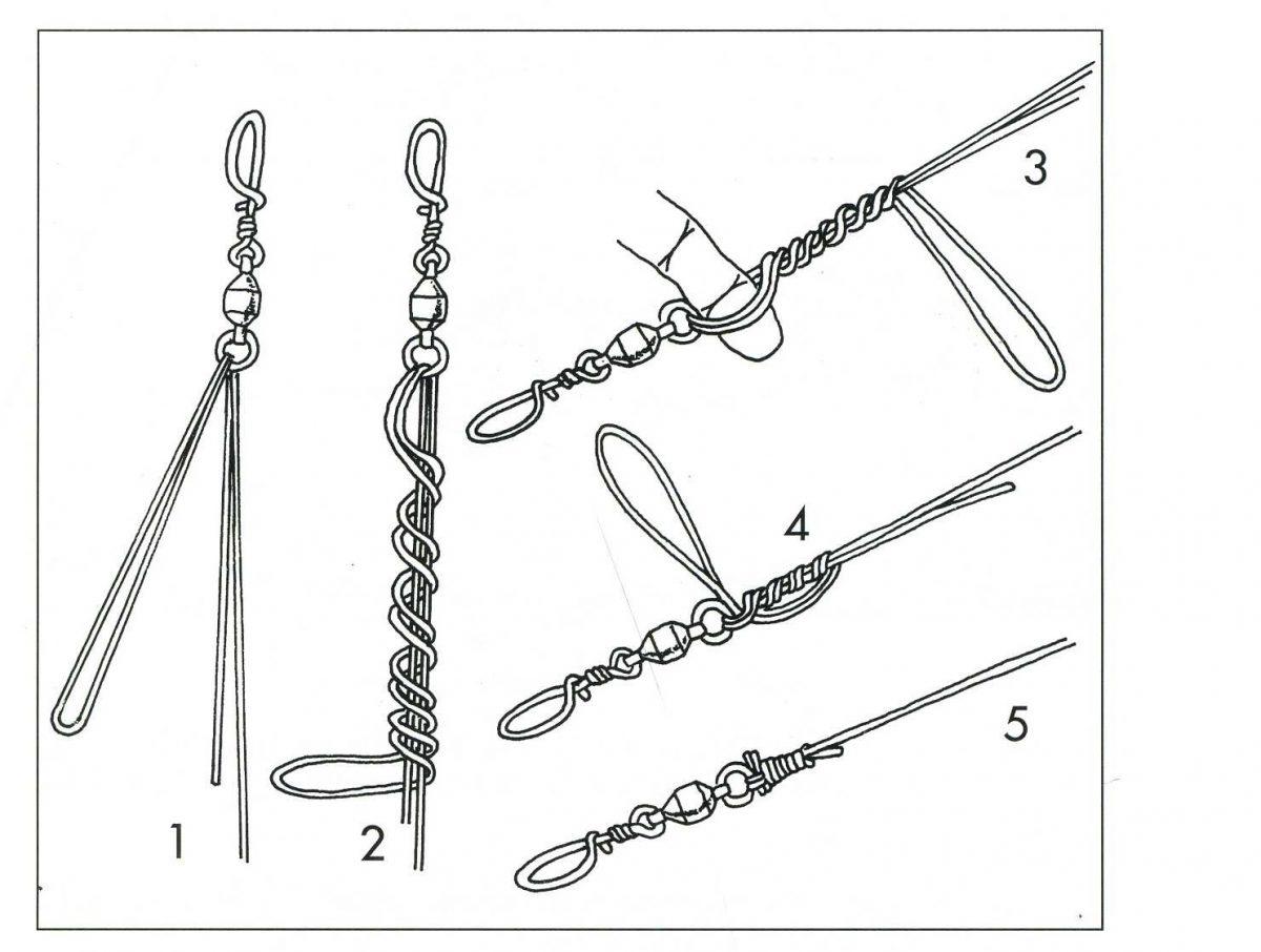Ideale per legare girelle con e/o senza moschettone